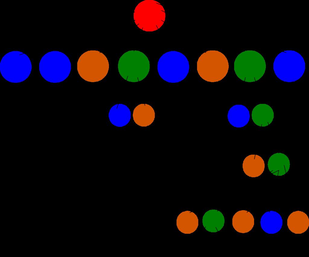 Схема сетевого маркетинга.