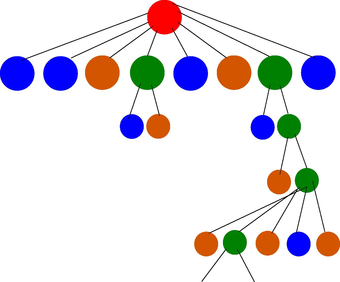 Схема сетевой маркетинг