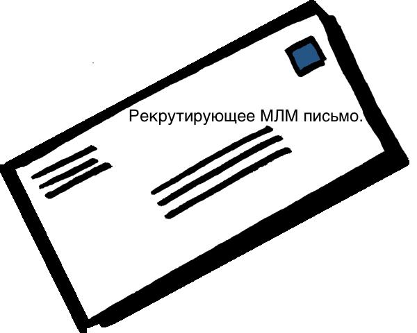 Рекрутирующее МЛМ письмо.