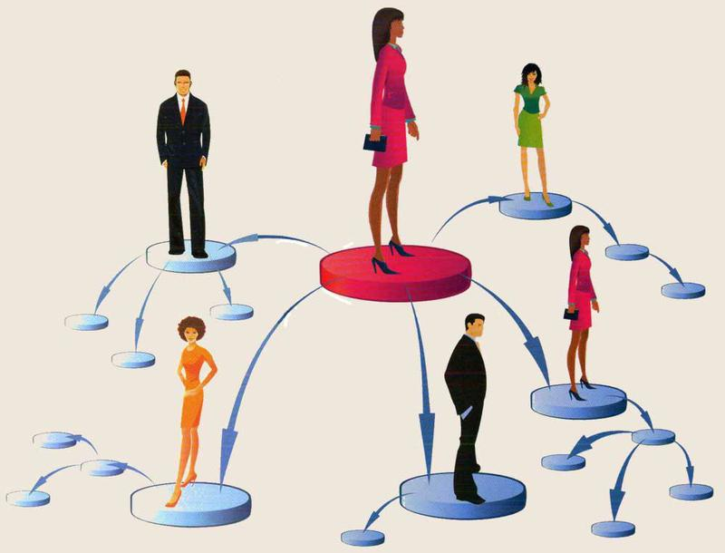 Рекомендации в сетевом маркетинге и МЛМ.