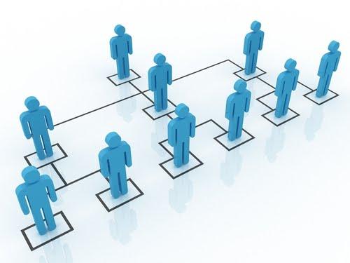 Дубликация - дупликация в МЛМ бизнесе.