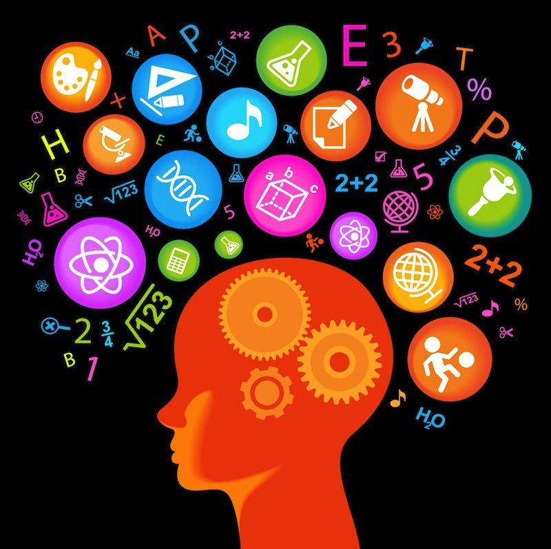 Мысли приводящие к успеху в МЛМ бизнесе.